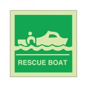 Gemi - Yat Güvenliği